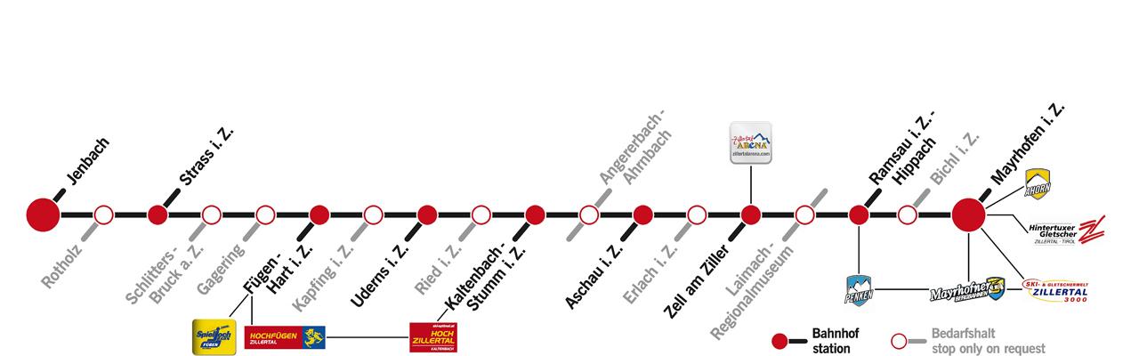 Liniennetz ZVB